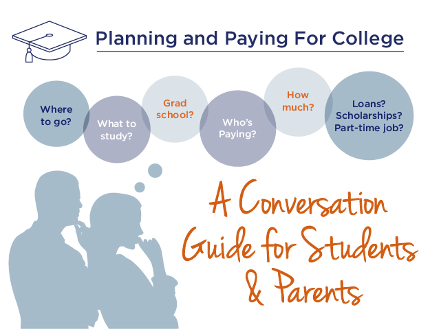 Planning for College?